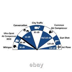 California Air Tools Compresseur D'air Électrique Ultra Silencieux Et Sans Huile 8.0 Gal